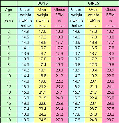 Umur ku 16 tahun, 4 bulan lg aku berumur 17 tahun, tinggi badan 16..?